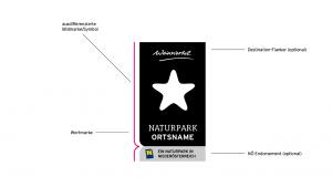 Aufbau der Naturparkelogos