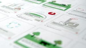 Storyboard Erklärvideo Schwammstadt